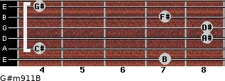 G#m9/11/B for guitar on frets 7, 4, 8, 8, 7, 4