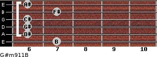 G#m9/11/B for guitar on frets 7, 6, 6, 6, 7, 6