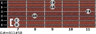 G#m9/11#5/B for guitar on frets 7, 7, 8, 11, 9, 9