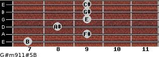 G#m9/11#5/B for guitar on frets 7, 9, 8, 9, 9, 9