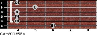 G#m9/11#5/Bb for guitar on frets 6, 4, 4, 4, 5, 4