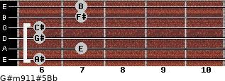 G#m9/11#5/Bb for guitar on frets 6, 7, 6, 6, 7, 7