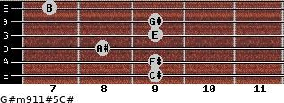 G#m9/11#5/C# for guitar on frets 9, 9, 8, 9, 9, 7