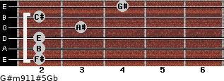 G#m9/11#5/Gb for guitar on frets 2, 2, 2, 3, 2, 4