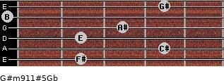 G#m9/11#5/Gb for guitar on frets 2, 4, 2, 3, 0, 4