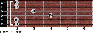 G#m9/11/F# for guitar on frets 2, 2, 4, 3, 2, 2