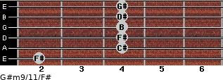 G#m9/11/F# for guitar on frets 2, 4, 4, 4, 4, 4