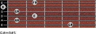 G#m9#5 for guitar on frets 4, 1, 2, 1, 0, 2