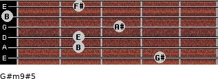 G#m9#5 for guitar on frets 4, 2, 2, 3, 0, 2