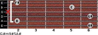 G#m9#5/A# for guitar on frets 6, 2, 6, x, 5, 2