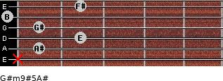 G#m9#5/A# for guitar on frets x, 1, 2, 1, 0, 2