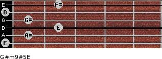 G#m9#5/E for guitar on frets 0, 1, 2, 1, 0, 2