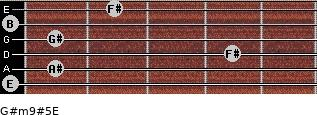 G#m9#5/E for guitar on frets 0, 1, 4, 1, 0, 2