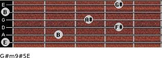 G#m9#5/E for guitar on frets 0, 2, 4, 3, 0, 4