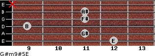 G#m9#5/E for guitar on frets 12, 11, 9, 11, 11, x