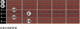 G#m9#5/F# for guitar on frets 2, 1, 2, 1, 0, 0