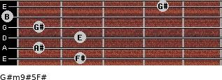 G#m9#5/F# for guitar on frets 2, 1, 2, 1, 0, 4