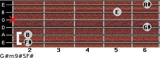 G#m9#5/F# for guitar on frets 2, 2, 6, x, 5, 6
