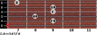 G#m9#5/F# for guitar on frets x, 9, 8, 9, 9, 7