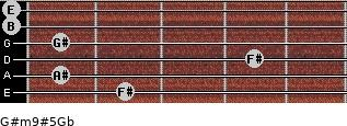 G#m9#5/Gb for guitar on frets 2, 1, 4, 1, 0, 0