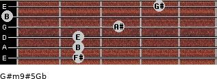 G#m9#5/Gb for guitar on frets 2, 2, 2, 3, 0, 4