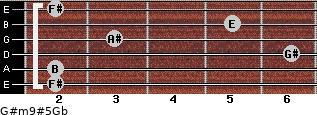 G#m9#5/Gb for guitar on frets 2, 2, 6, 3, 5, 2