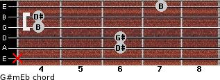 G#m/Eb for guitar on frets x, 6, 6, 4, 4, 7