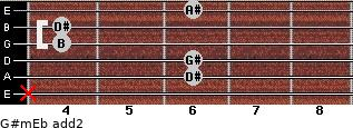 G#m/Eb add(2) guitar chord