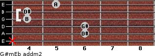 G#m/Eb add(m2) guitar chord