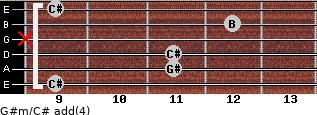 G#m/C# add(4) for guitar on frets 9, 11, 11, x, 12, 9
