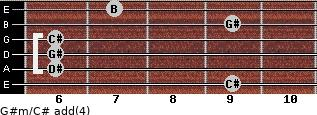 G#m/C# add(4) for guitar on frets 9, 6, 6, 6, 9, 7
