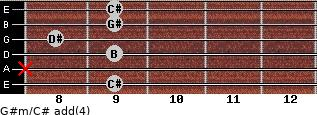 G#m/C# add(4) for guitar on frets 9, x, 9, 8, 9, 9