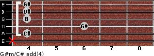 G#m/C# add(4) for guitar on frets x, 4, 6, 4, 4, 4