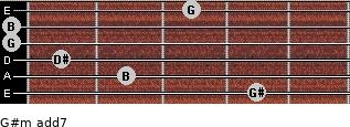 G#m(add7) for guitar on frets 4, 2, 1, 0, 0, 3