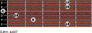 G#m(add7) for guitar on frets 4, 2, 1, 0, 4, 4