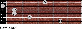 G#m(add7) for guitar on frets 4, 2, 1, 1, 0, 3
