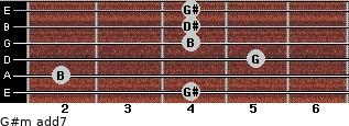 G#m(add7) for guitar on frets 4, 2, 5, 4, 4, 4