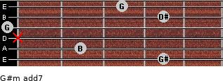 G#m(add7) for guitar on frets 4, 2, x, 0, 4, 3