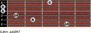 G#m(addM7) for guitar on frets 4, 2, 1, 0, 0, 3