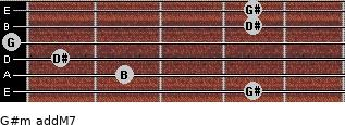 G#m(addM7) for guitar on frets 4, 2, 1, 0, 4, 4