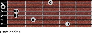 G#m(addM7) for guitar on frets 4, 2, 1, 1, 0, 3