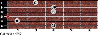 G#m(addM7) for guitar on frets 4, 2, x, 4, 4, 3