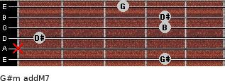 G#m(addM7) for guitar on frets 4, x, 1, 4, 4, 3
