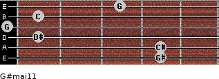 G#maj11 for guitar on frets 4, 4, 1, 0, 1, 3