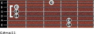 G#maj11 for guitar on frets 4, 4, 1, 1, 1, 3