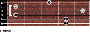 G#maj11 for guitar on frets 4, 4, 1, 5, 1, 3