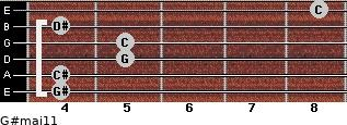 G#maj11 for guitar on frets 4, 4, 5, 5, 4, 8