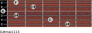 G#maj11/13 for guitar on frets 4, 3, 1, 0, 2, 1