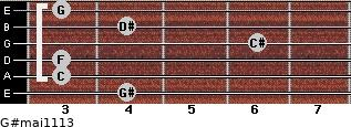 G#maj11/13 for guitar on frets 4, 3, 3, 6, 4, 3