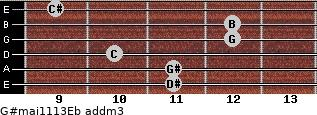 G#maj11/13/Eb add(m3) guitar chord